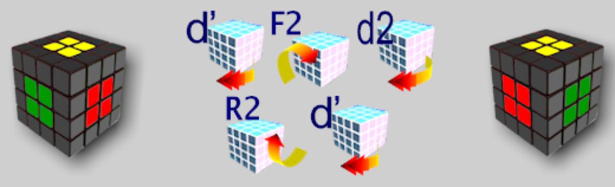 d' - F2 - d2 - R2 - d'