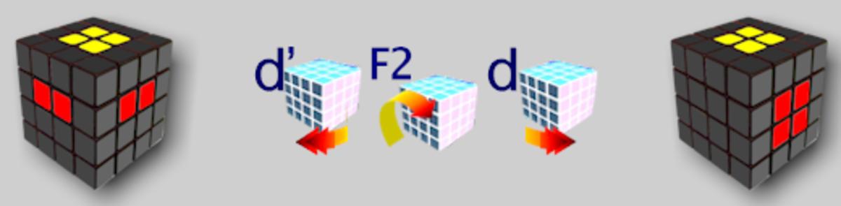 d' - F2 - d