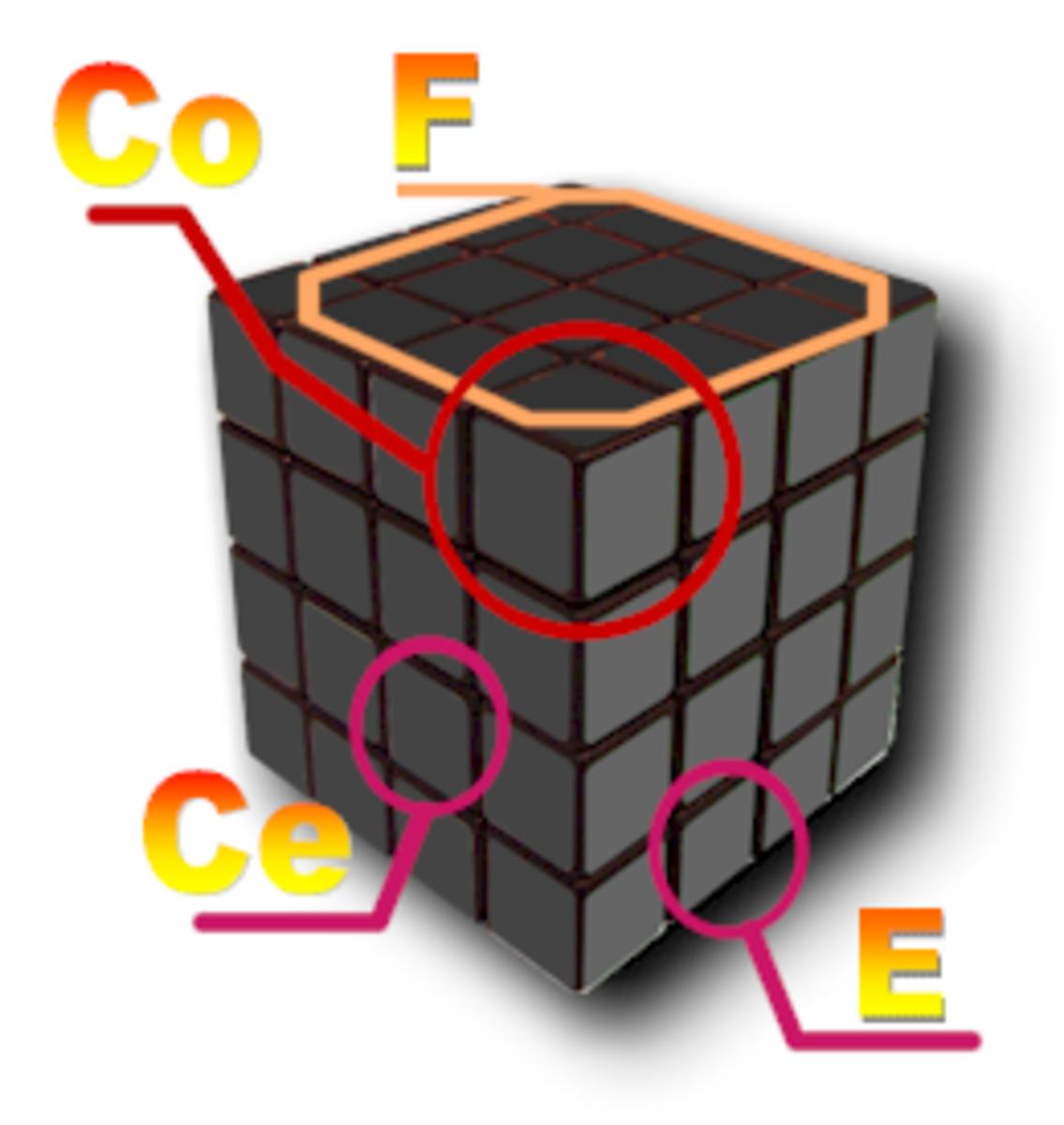 How To Solve A 4x4x4 Rubiks Cube - Rubiks Revenge - 4x4 Rubik's Cube