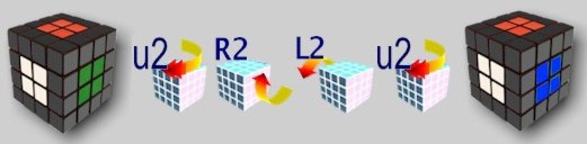 u2 - R2 - L2 - u2
