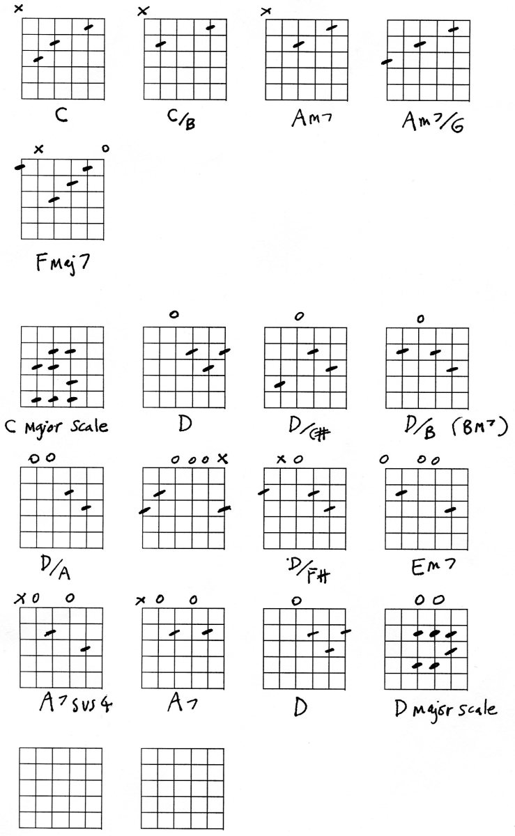 Guitar and Piano chord progression
