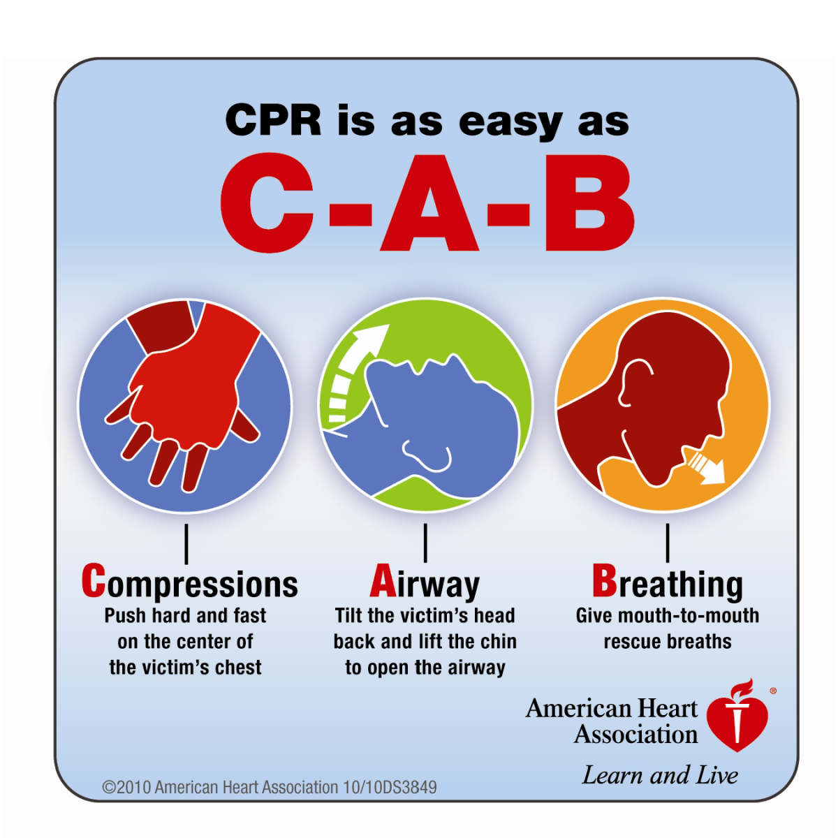 learning-cpr