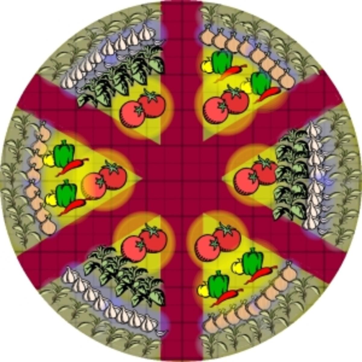 pizza vegetable garden layout