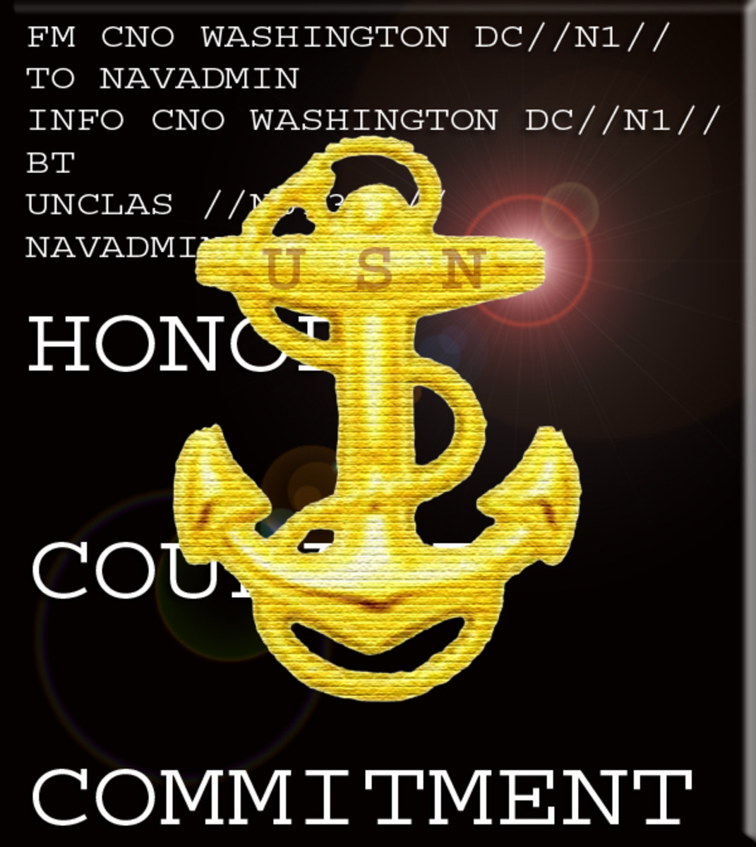Honor courage and commitment essay