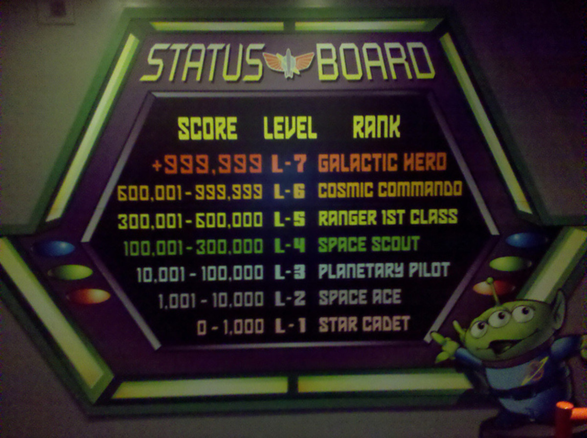 Buzz Lightyear Status Board (Photo: ClknGo/Howard Young)