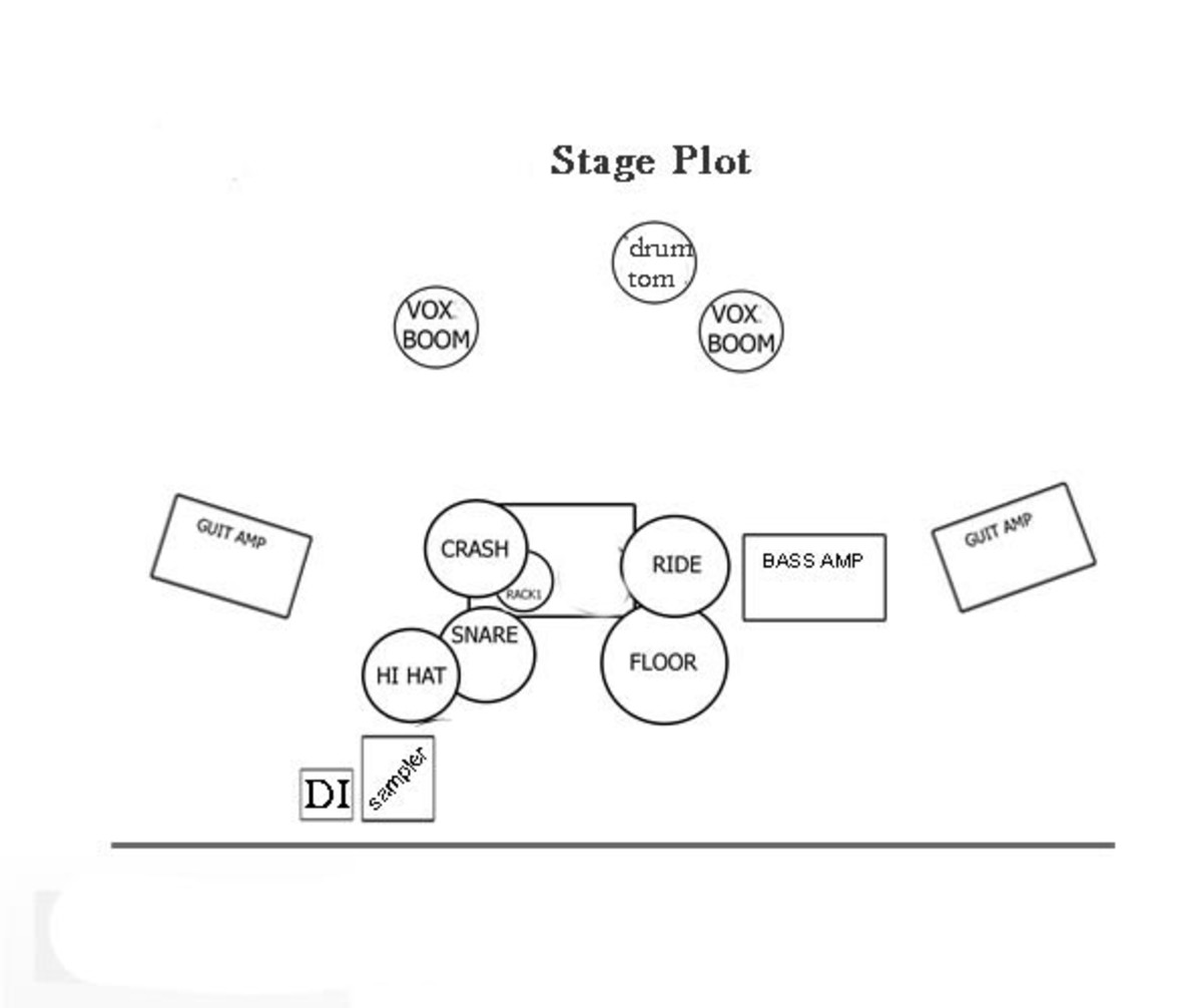 How to draw the perfect stage plan plot hubpages for Stage plot template