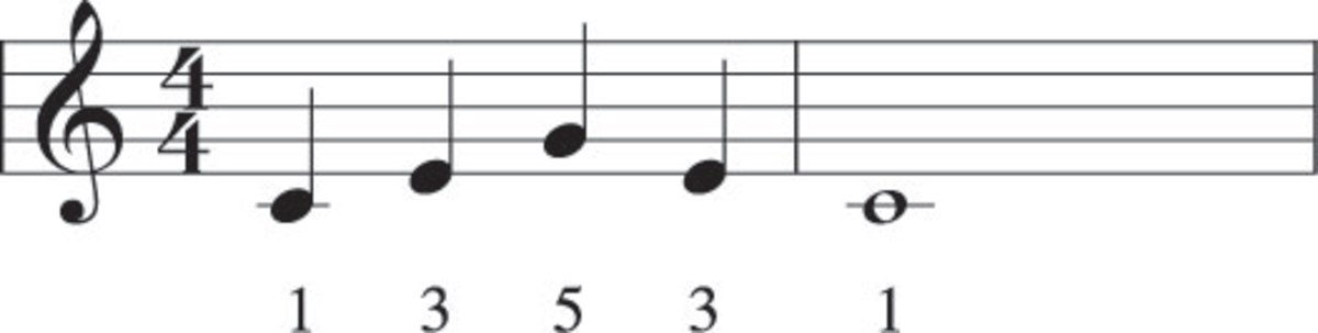 learn-to-read-music-in-ten-minutes