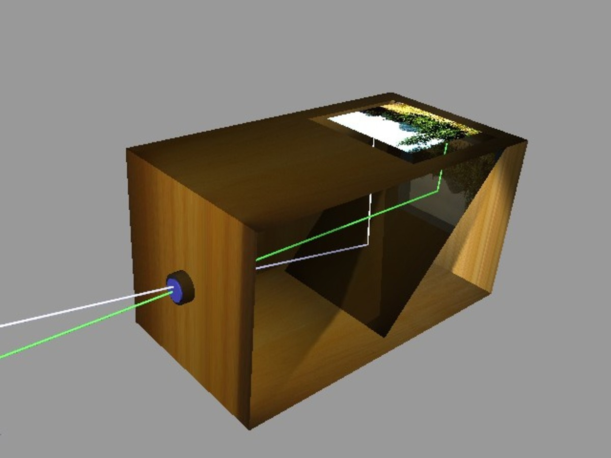 A Camera Obscura box, used in for drawing images