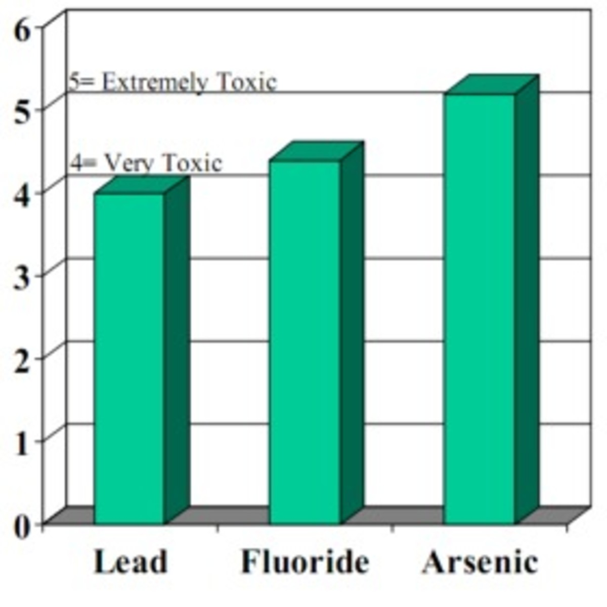 Picture courtesy of http://www.gaia-health.com/articles51/000081-Fluoridated-Salt.shtml