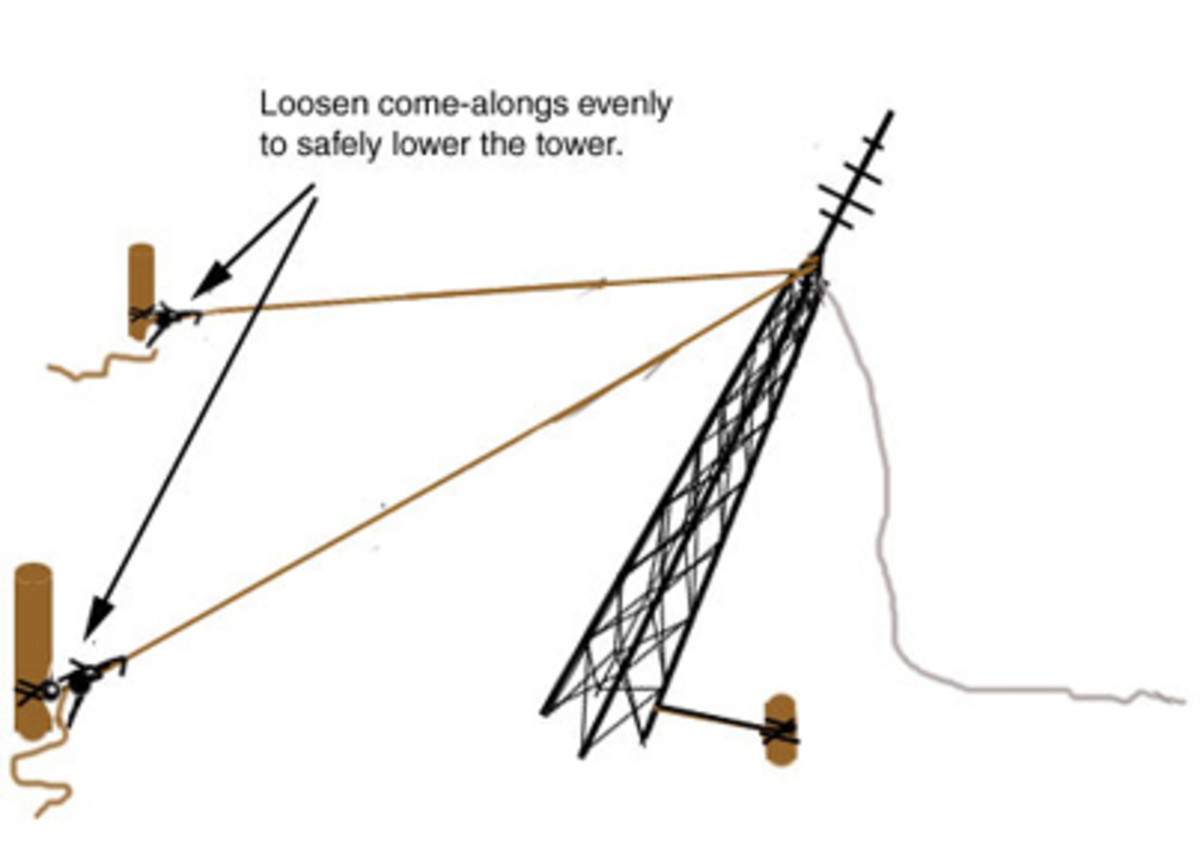 Loosen the come-alongs a half turn at a time to lower the tower to the ground.