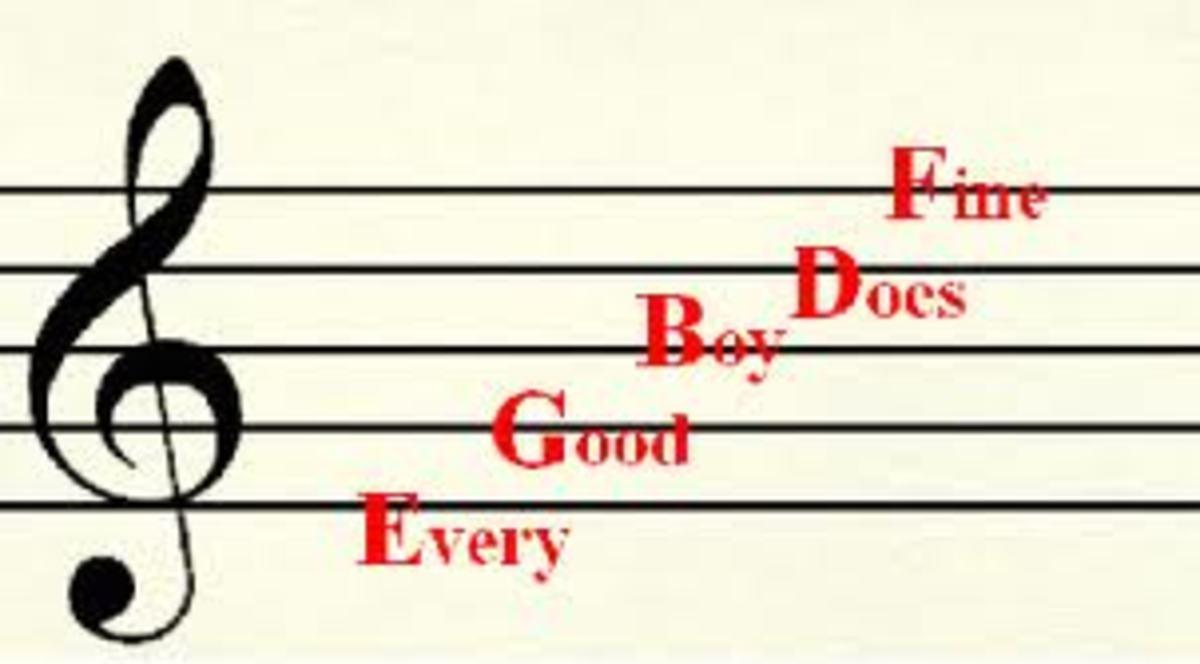 common music staff acronym