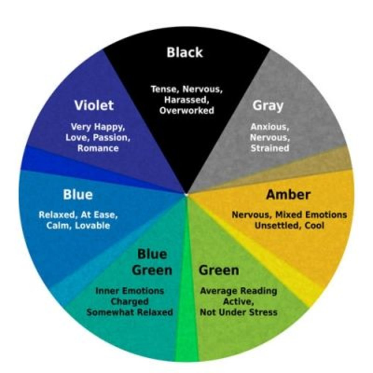 Mood Ring Meanings