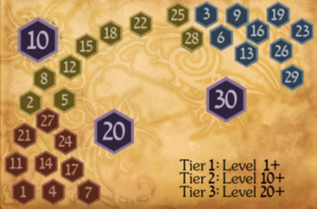 Unlocking Rune Page Slots