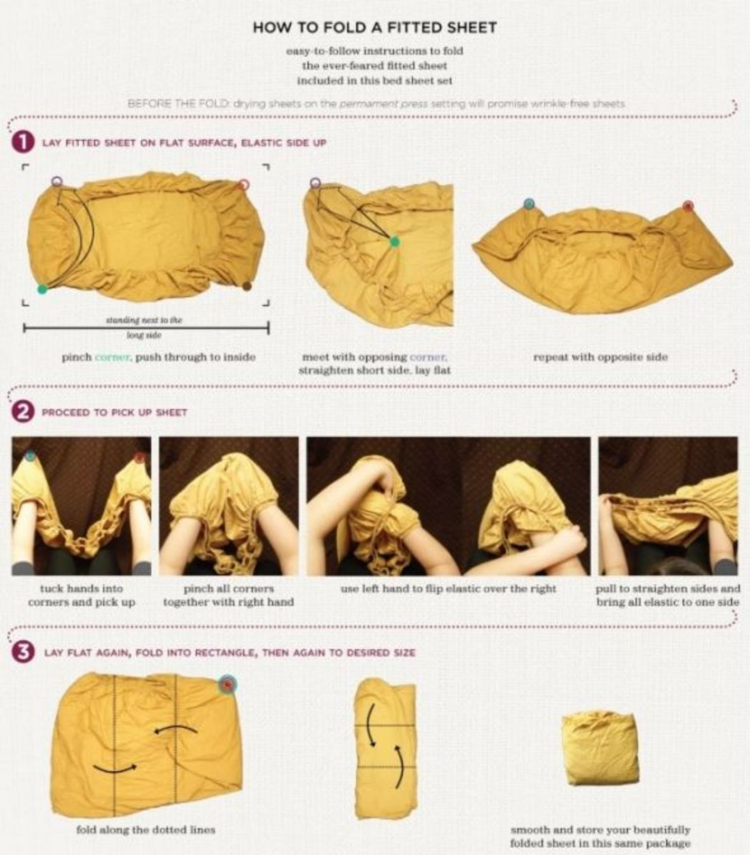 diagram for folding fitted sheets rh diagram 1 blogspot com Trick to Folding Fitted Sheets Folding a Fitted Sheet