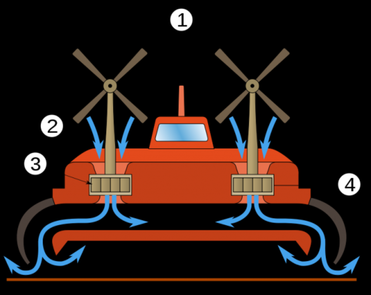 This is a diagram of how a hovercraft works