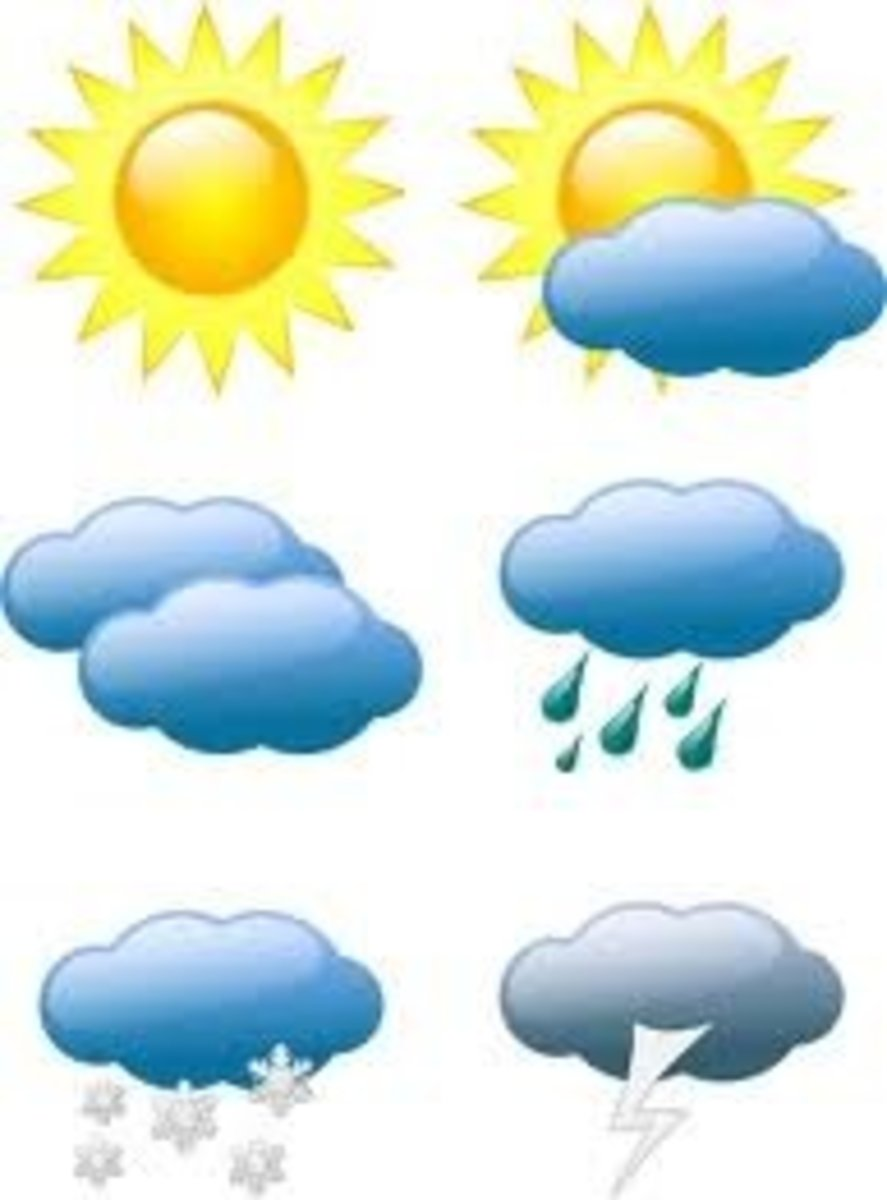 weather-poems-for-kids