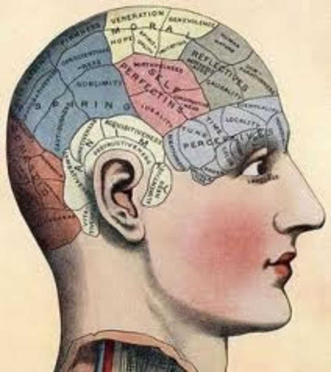 How to Read People's Minds – A Scientifically Proven Method
