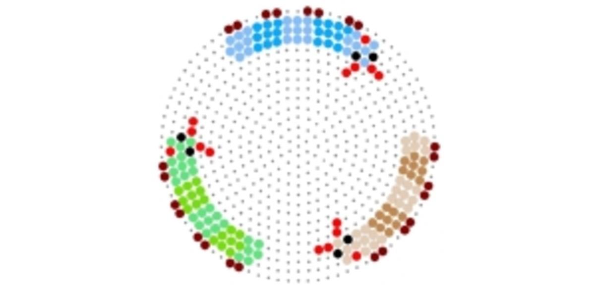 circle of caterpillars