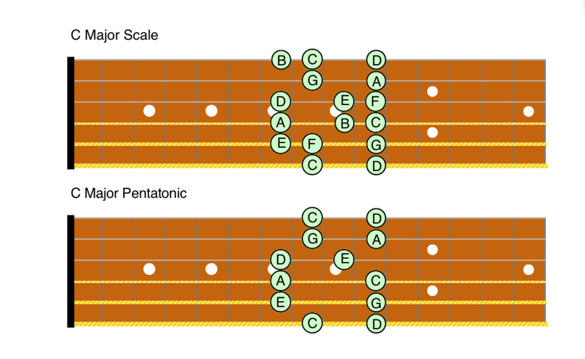 blues-basics-the-mighty-pentatonic-scale
