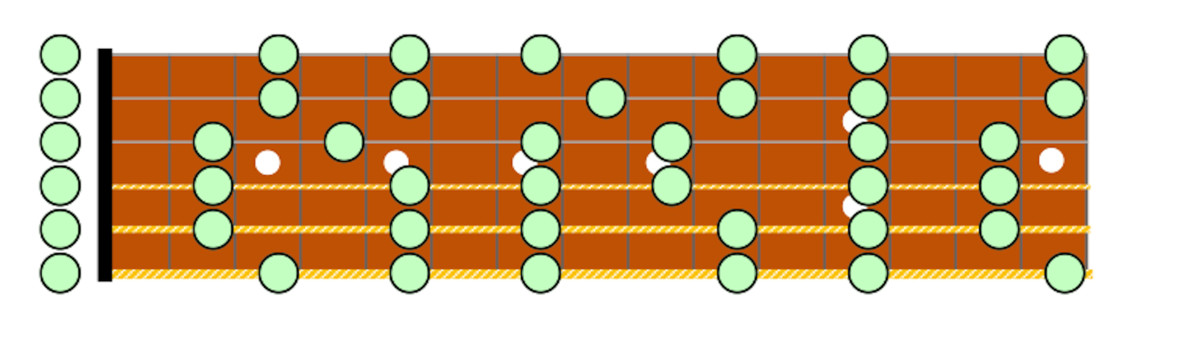 How to Play the Pentatonic Scale on Guitar • Five Patterns, Solos, Melodies, Video Guitar Lessons
