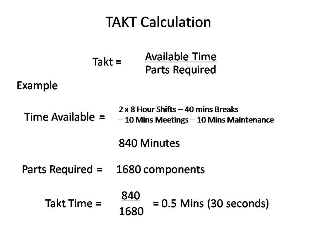 Takt Calculation Example