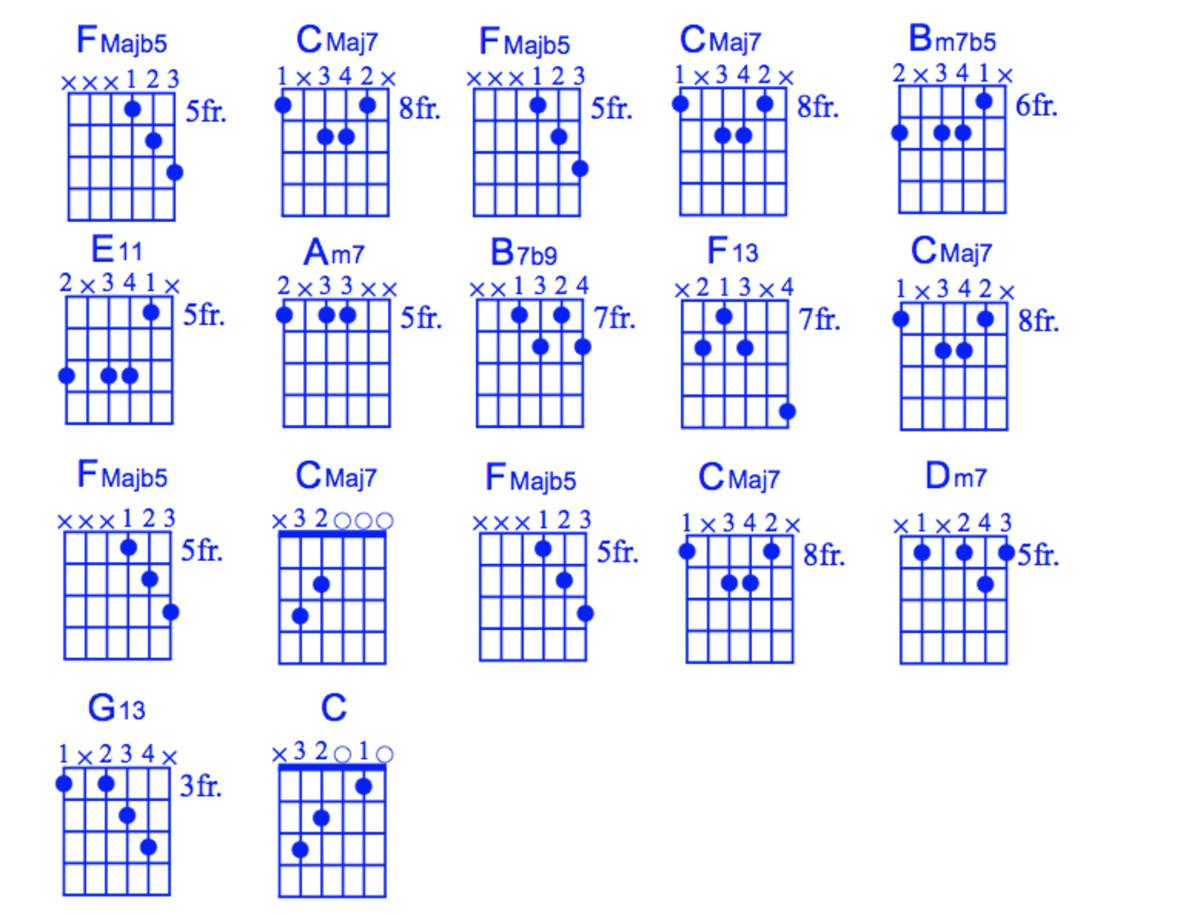Jazz Guitar Lessons u2022 Moon River Chord Melody u2022 Rhythm Guitar, Vocal Melody, Tab, Video Lessons,