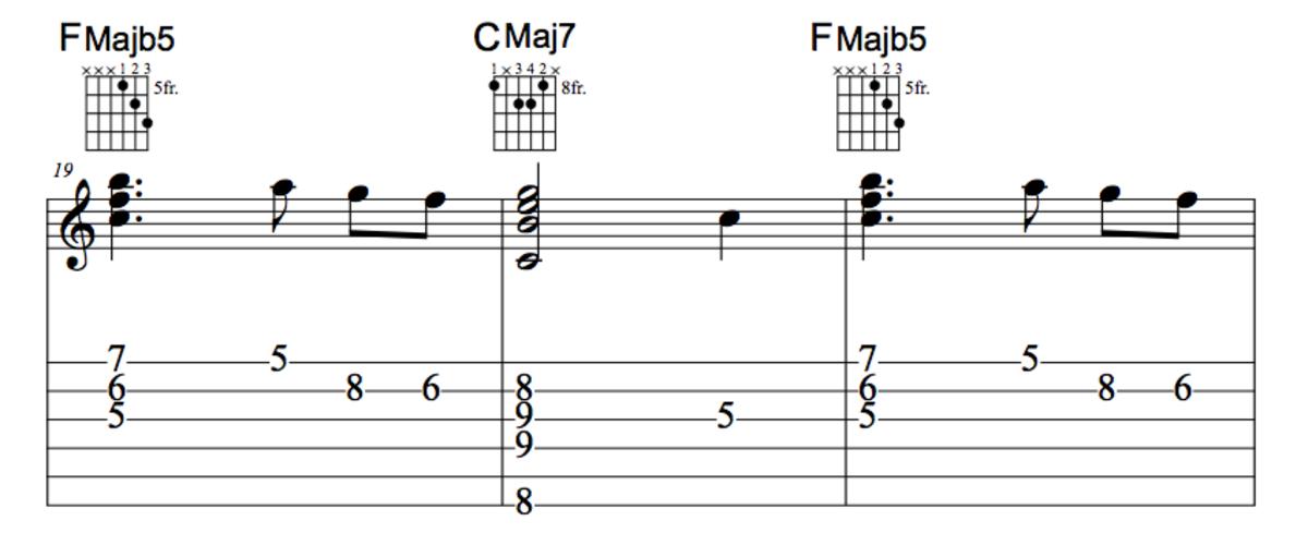 jazz-guitar-moon-river-chord-melody