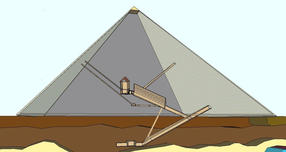 The True Purpose of the Pyramids of Giza | HubPages