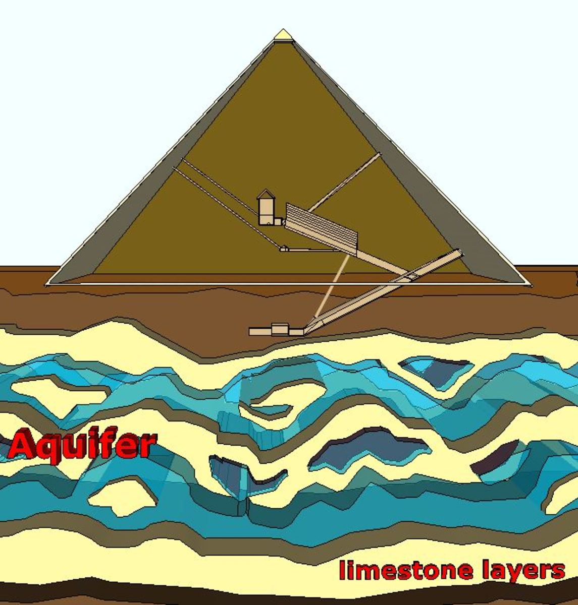 the-true-purpose-of-the-pyramids-of-giza