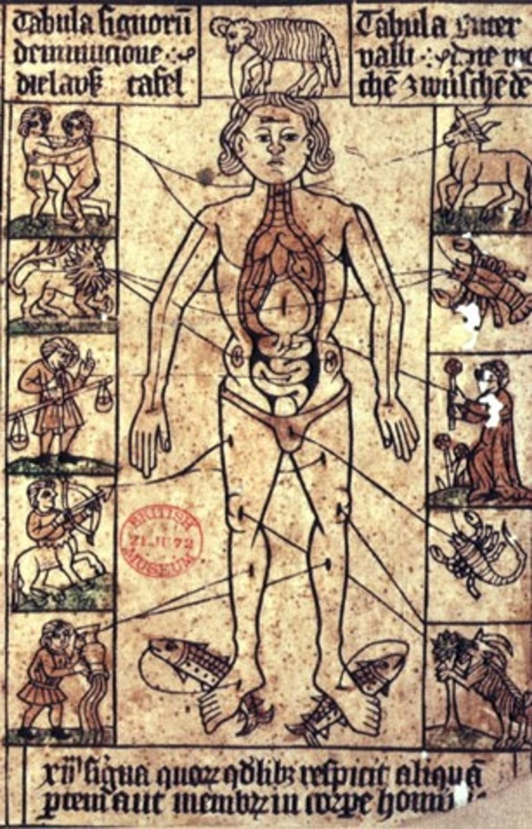 Astrological star signs and their correspondence to the body. Chart from 1475. Author unknown.