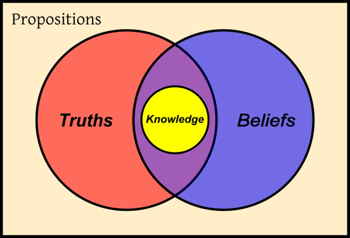 theoriesoftruth