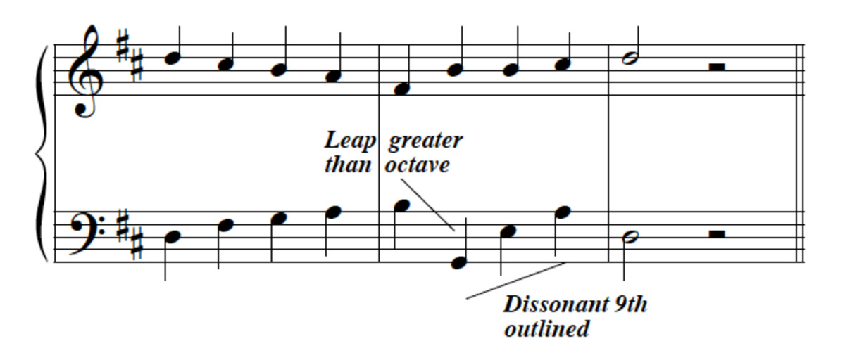 Bass issues 1--bad leap, outlined 9th
