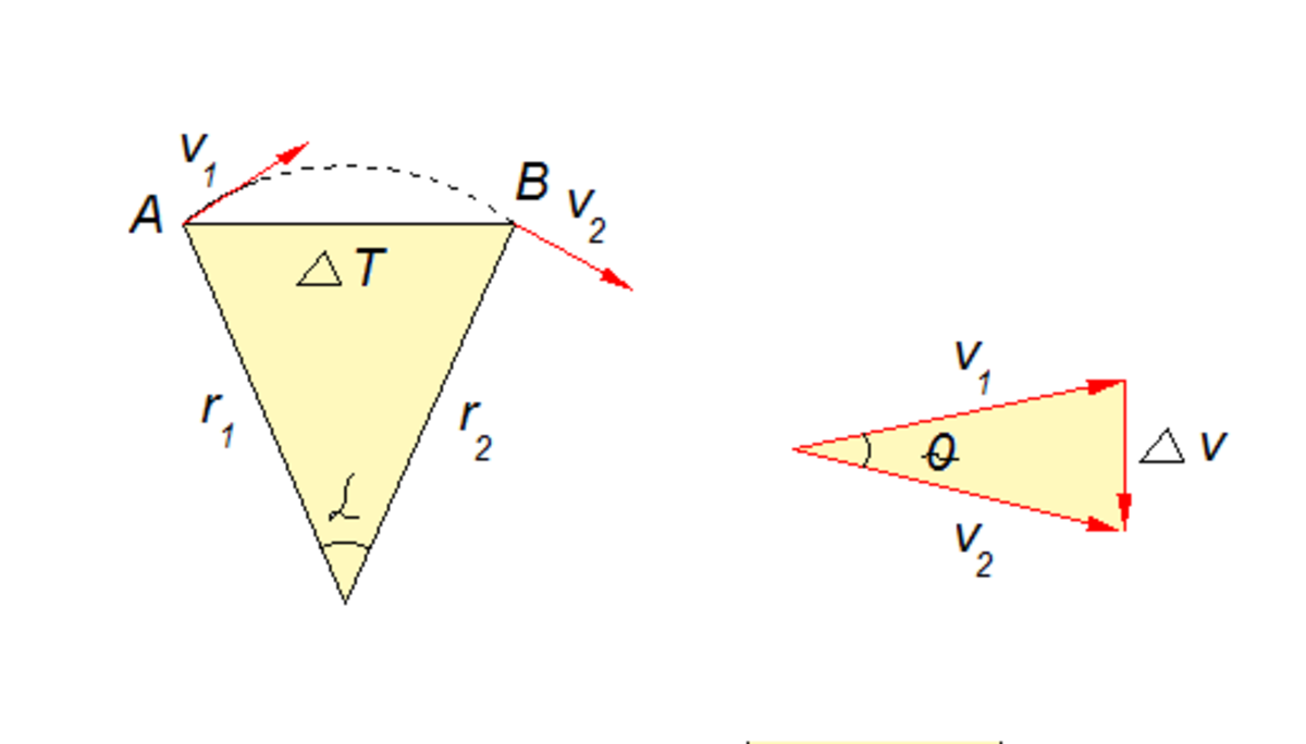 Fig. 2. The geometry of circular motion.