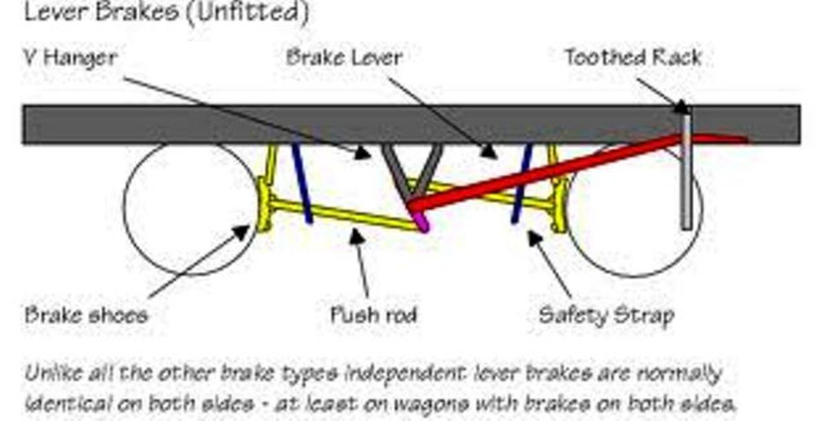 Wagon underframe detail - clasp brake arrangement, usually applied to fitted wagons with vacuum operated brakes, screw couplings