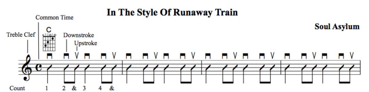 beginner-guitar-lessons-in-the-style-of-runaway-train-rhythm-guitar