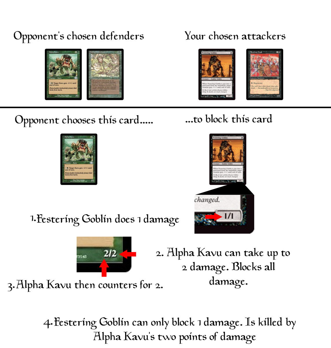 This process happens. The defender is able to choose how to block.  In this case, one of your cards is killed.  Repeat this process with each attackers and blocker.