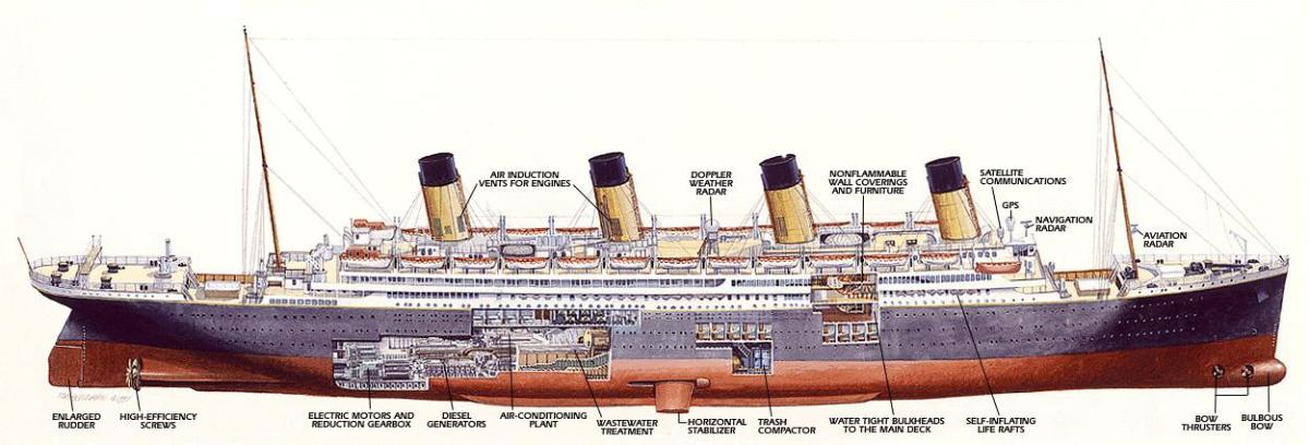 This diagram released in the 1990s addresses the concerns that a replica Titanic would bring to modern designers.