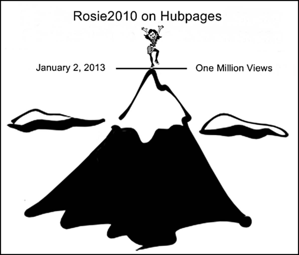 - Rosie2010 on Hubpages - One Million Views, image by Rosie2010 derived from cliparts by OCAL www.clker.com -