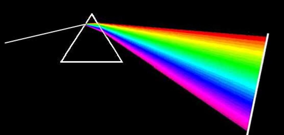 The Spectrum: Red, Orange, Yellow, Green, Blue, Indigo, Violet