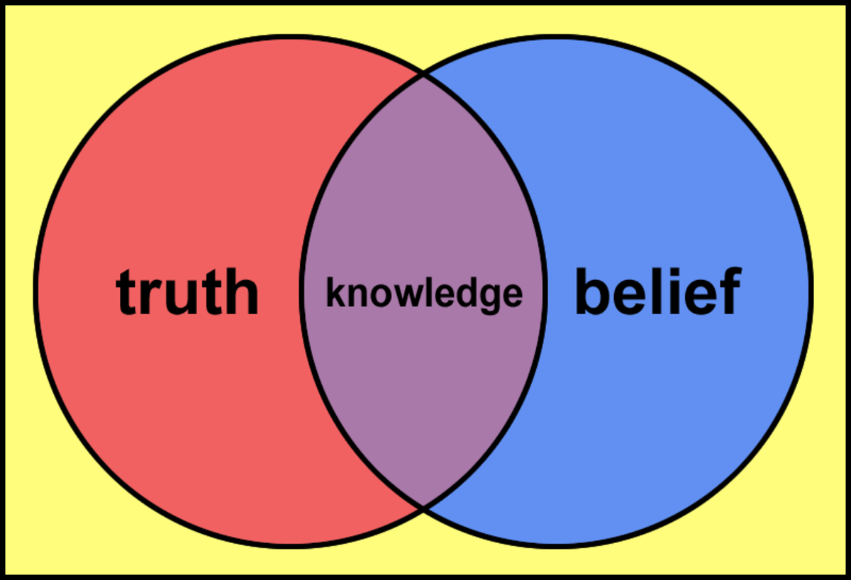 Is Knowledge Justified True Belief? - the tripartite theory and Gettier's counter examples
