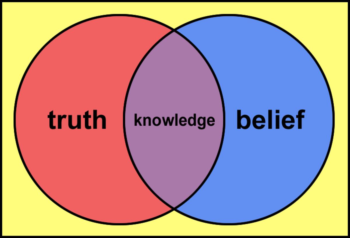is-knowledge-justified-true-belief