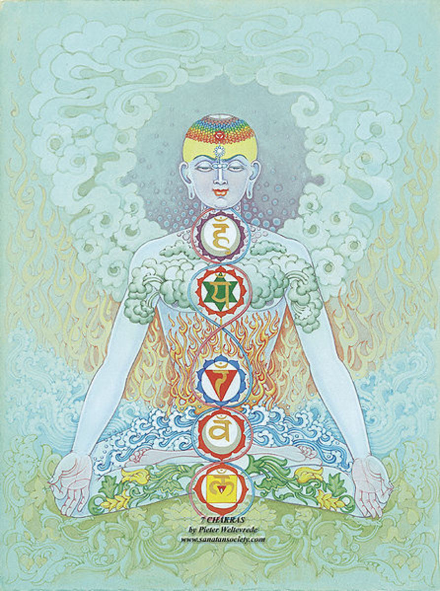Figure Showing the Location of the seven chakras discussed in this hub.