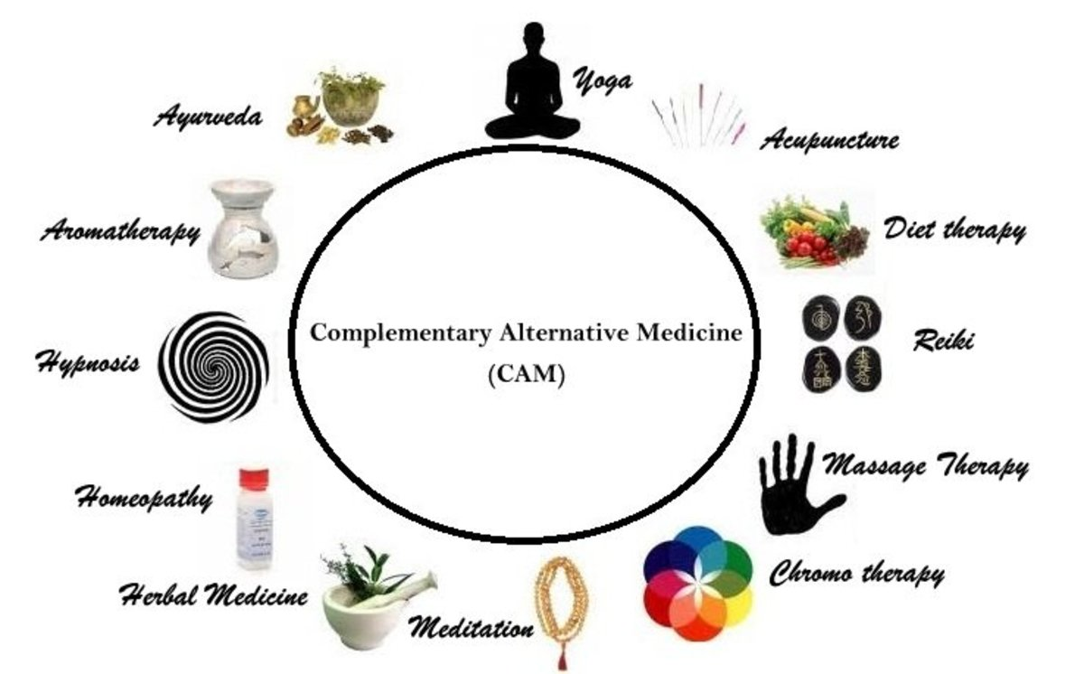 Complementary and Alternative Medicine Therapies (CAM)