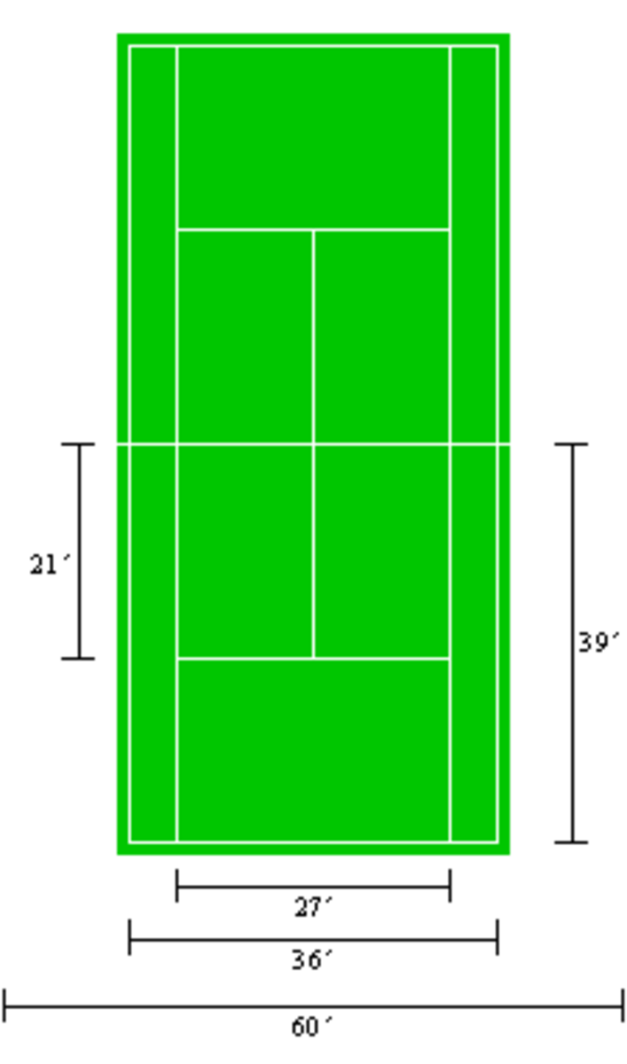 Diagram of a tennis court.
