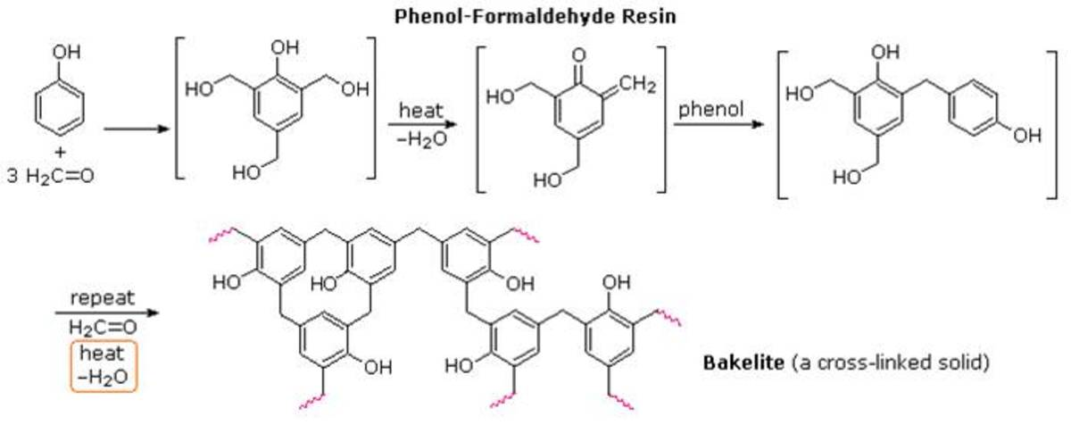 laboratory-synthesis-of-bakelite-a-k12-chemistry-project