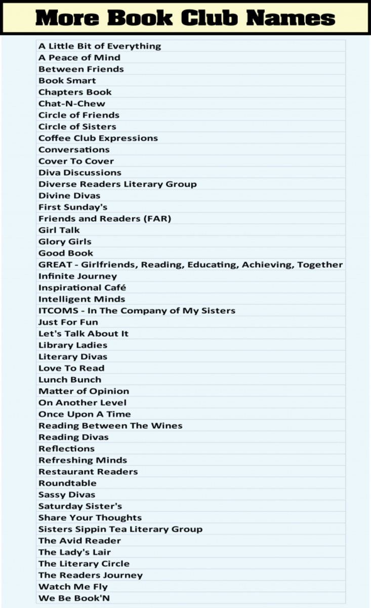More Book Club Names