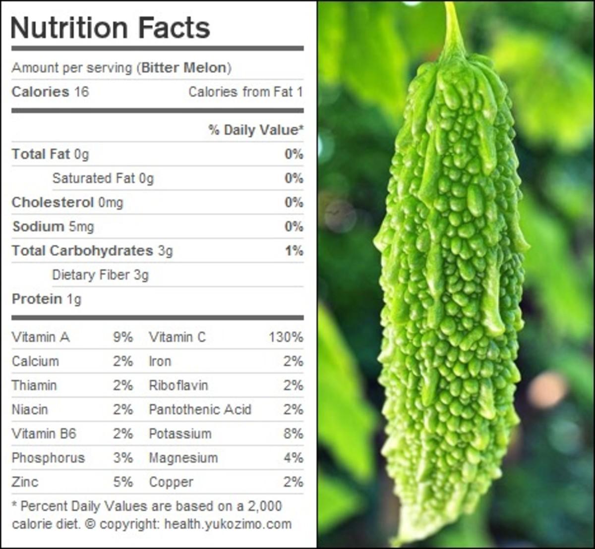 health-benefits-of-bitter-gourd