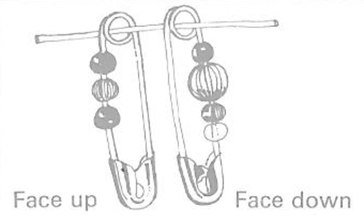 Pin Head Positions