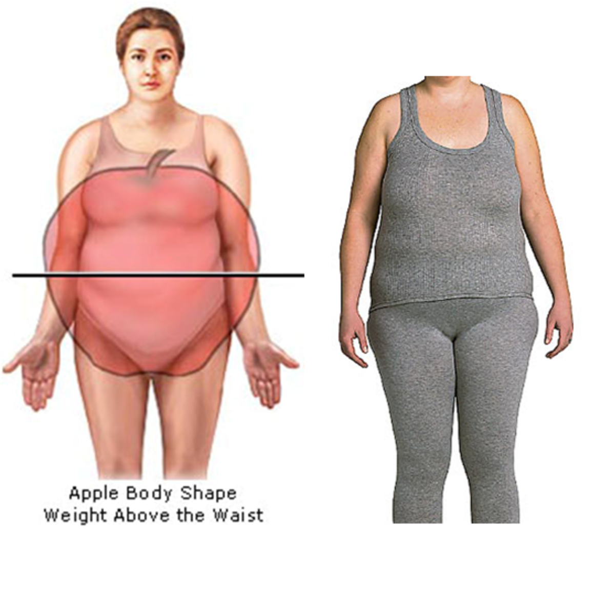 Sexy clothes for over weight women not torture