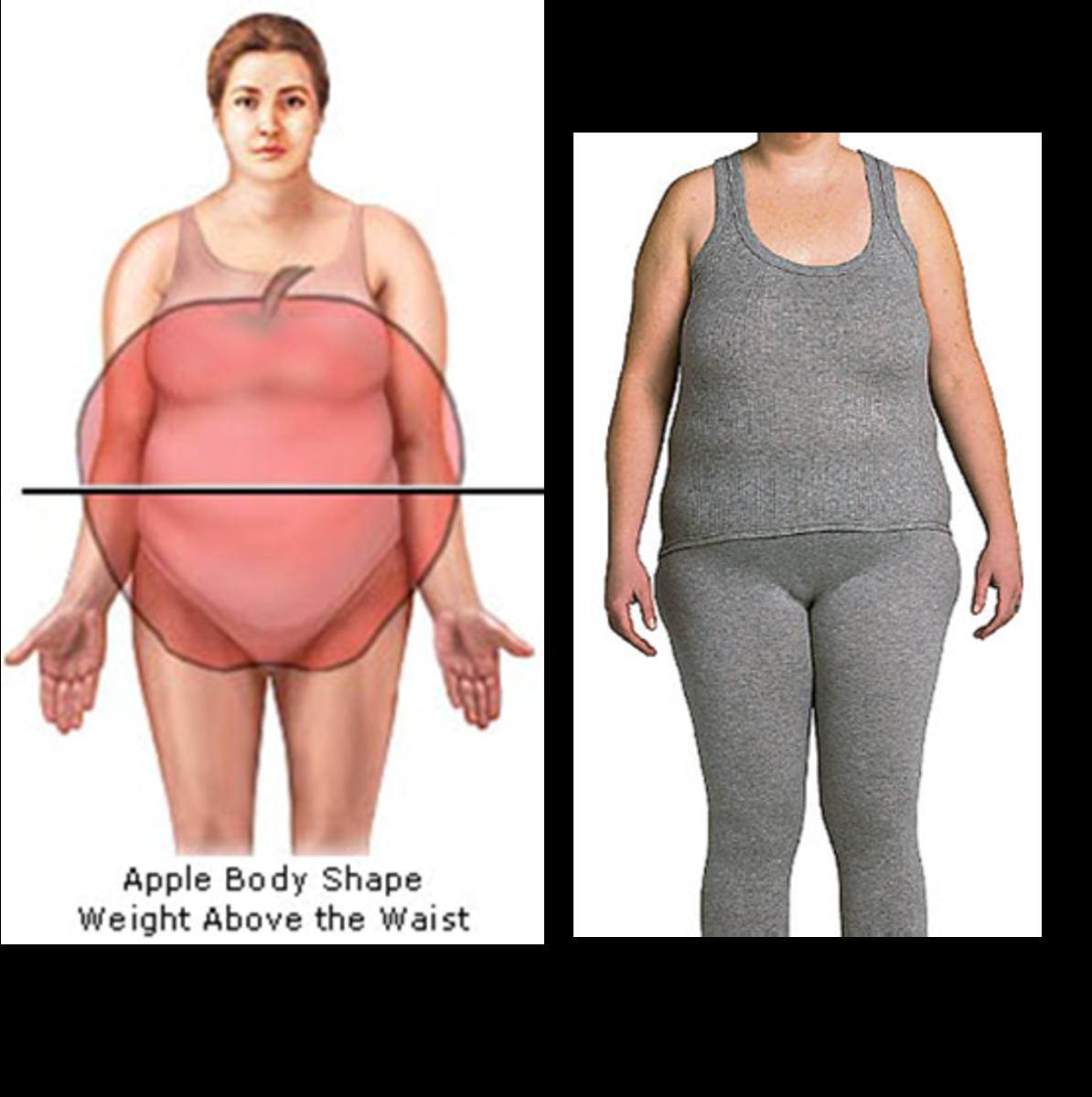 Best Fashion Advice For An Apple Shape Petite